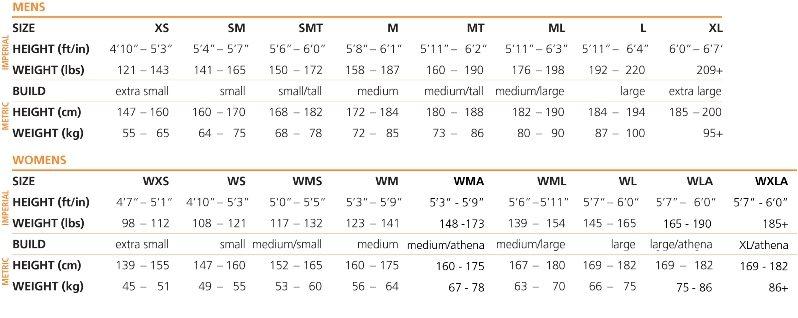 BlueSeventy Wetsuit Size Chart