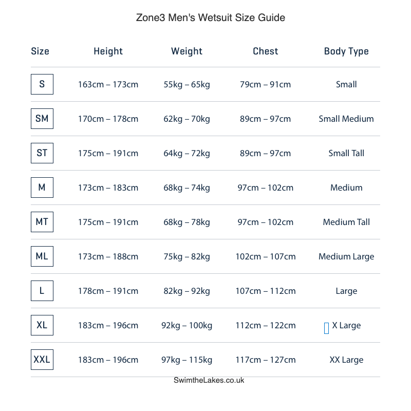 Men's Zone3 wetsuit size guide